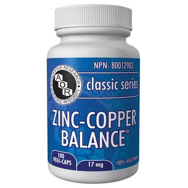 AOR Zinc-Copper Balance