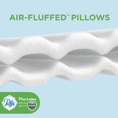 Puffs Plus Lotion Facial Tissues with The Scent of Vicks