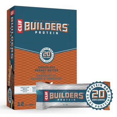 Clif Builder\'s Chocolate Peanut Butter Protein Bar Case