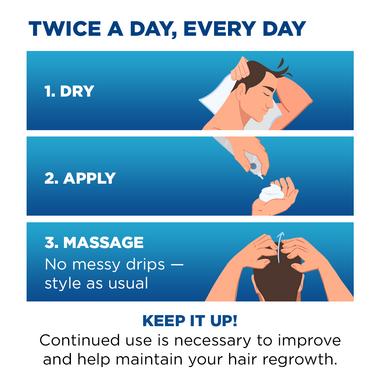 Rogaine Hair Regrowth Treatment Foam for Men